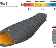 Комбинированный спальный мешок для низких температур. Alexika Alpha 1+2 Фотография 1
