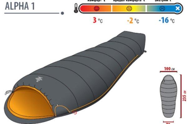 Комбинированный спальный мешок для низких температур. Alexika Alpha 1+2