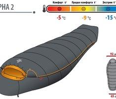 Комбинированный спальный мешок для низких температур. Alexika Alpha 1+2 Фотография 2